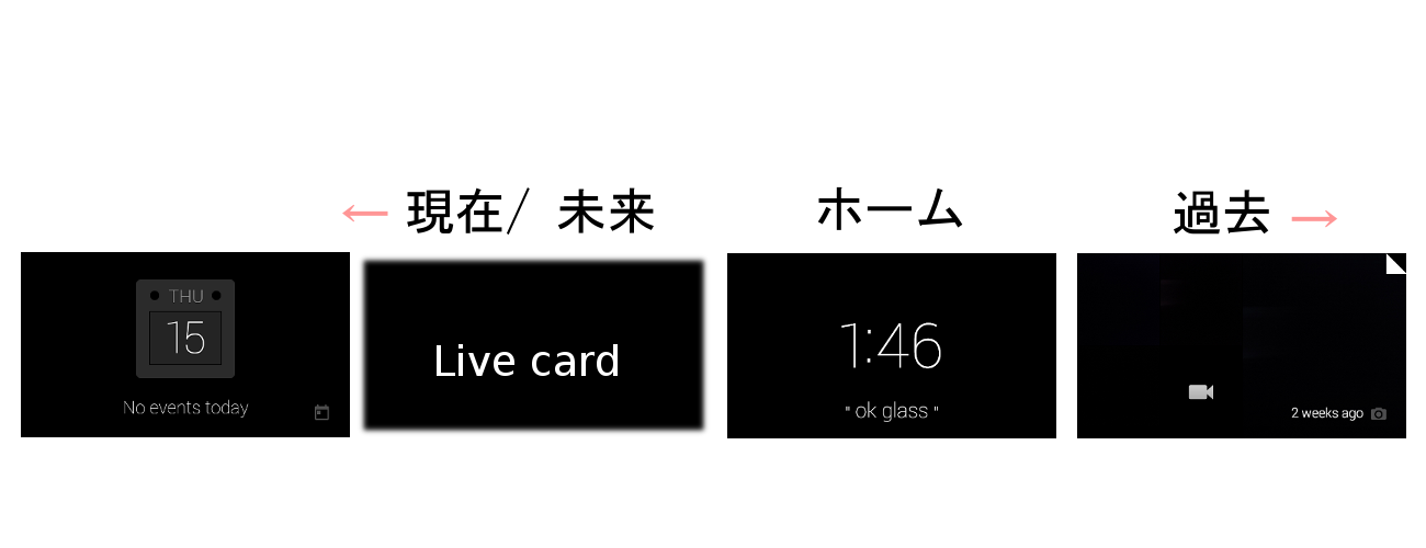 pattern_livecard2